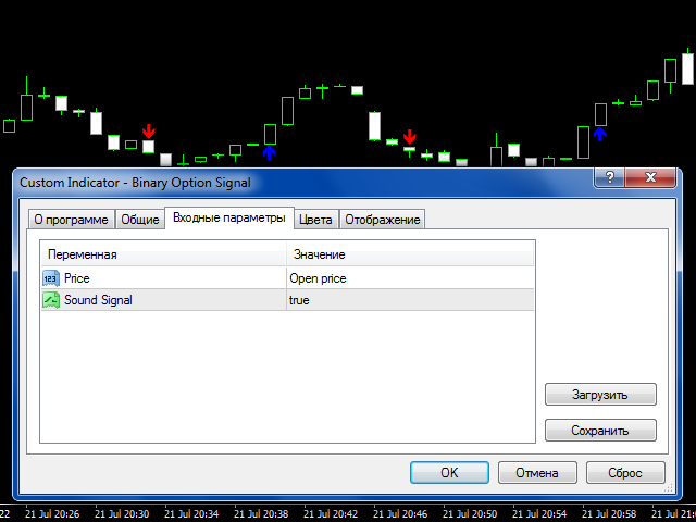 Binary Option Signal