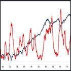 Intraday Volatility MT5