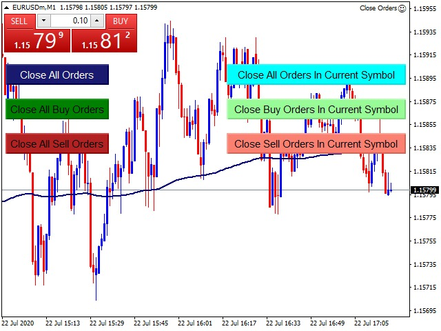 Close All Buy Sell and Current Symbol Orders