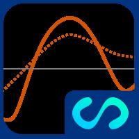 Linear Regression Trend MQL5