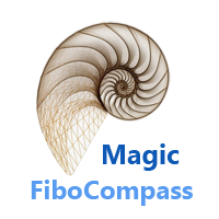 MagicFiboCompass