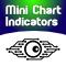 Mini Chart Indicators