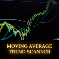 Moving Average Trend Scanner