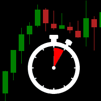 Seconds timeframe chart