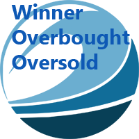 Winner Overbought Oversold