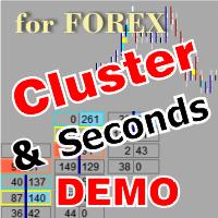 ClusterSecondDemoForex