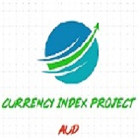 Currency Index Project AUD