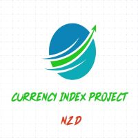 Currency Index Project NZD