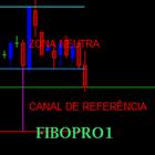 FiboPro1