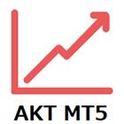 MA Cross for MT5