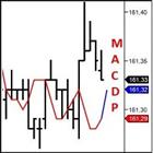 PRO Macd Predictor MT5