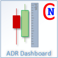 Netsrac ADR Dashboard MT5