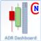 Netsrac ADR Dashboard MT5