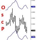 Oscillator Predictor MT5