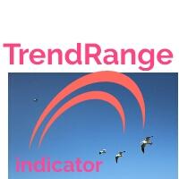 TrendRange