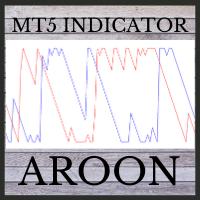 Aroon MT5