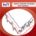 BeST Keltner Channels Strategies MT5