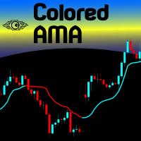 Colored Adaptive Moving Average AMA
