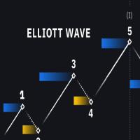 Elliot Wave Drawer