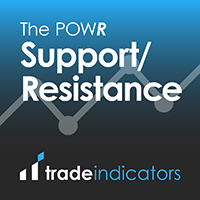 POWR Support Resistance