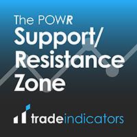 POWR Support Resistance Zones
