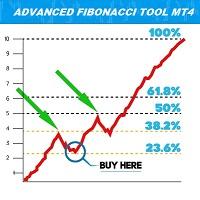 PRO Fibonacci Tool MT5