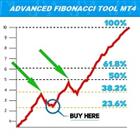PRO Fibonacci Tool MT4