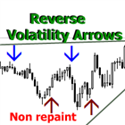 Reverse Volatility Arrows
