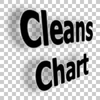 Cleans Chart MT5