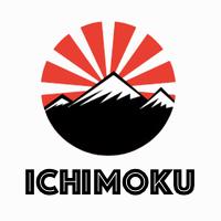 Ichimoku AntiScalp