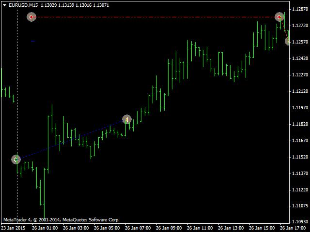 Forex night trader