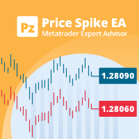 PZ Price Spike EA