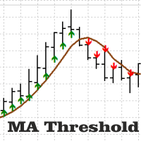 Threshold Arrow MA Speed