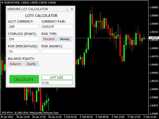 Forex lot sizing explained trade panel risk settings tutorial.