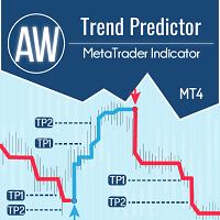 AW Trend Predictor
