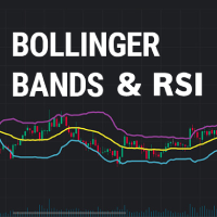 Bollinger and RSI