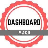 Dashboard MACD MT 5