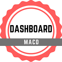 Dashboard MACD Mt4