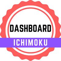 Dashboard Ichimoku Mt5
