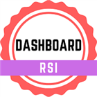 Dashboard RSI for Mt5