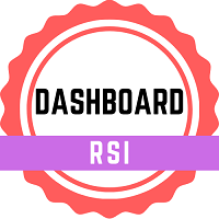 Dashboard RSI Mt4