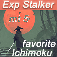 EA Favorite Ichimoku eurusd