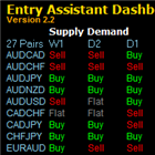 Entry Assistant Dashboard