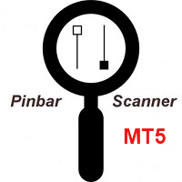 Pinbar scanner with trend filter MT5