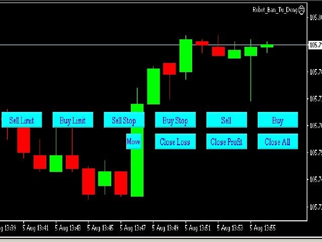 Manual Trading Tool