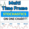 Multi Timeframe MTF Visual Stochastics Display