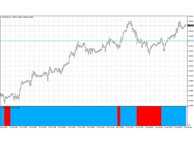 POWR Trend Trader
