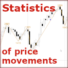 Statistics of price movements