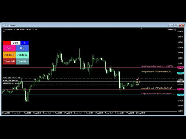 Blowup continue Simple Trader Tools