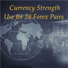 Currency Strength 28 PAIRS